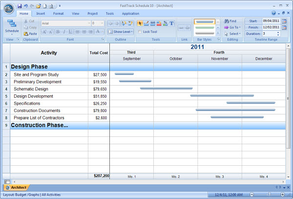 FastTrack Schedule Activity Cost