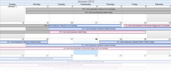 FastTrack Schedule Percent Complete Label in Calendar View