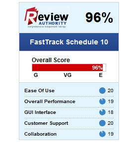 FastTrack Schedule 10 Scorecard - Review Authority
