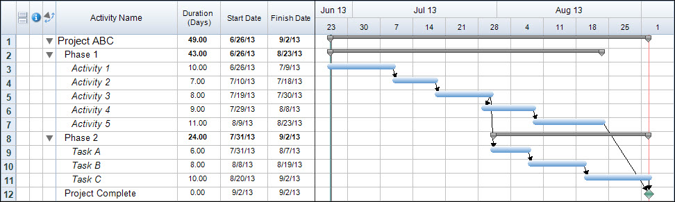 printing schedules in fasttrack schedule 10 project management