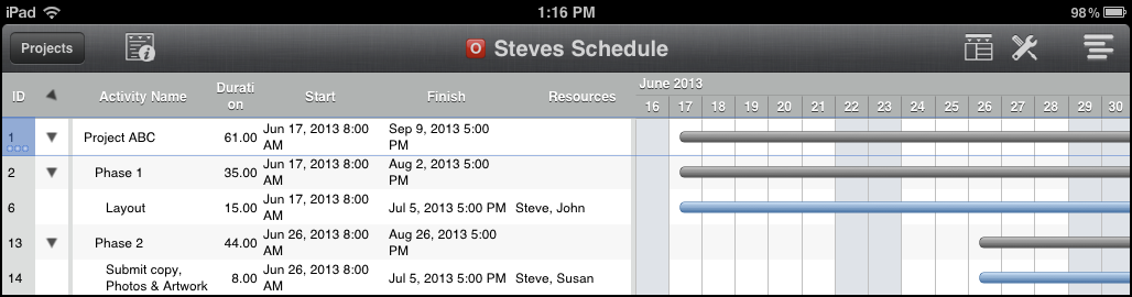 Steves Current Month Schedule