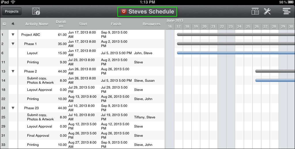 Steves Omit Schedule