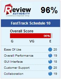 FastTrack Schedule Scorecard
