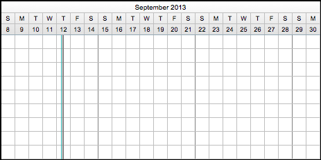 7 Day Work Week Timeline Graph