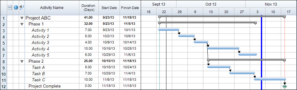 Dateline in Timeline Graph