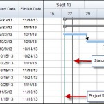 Using Datelines to Display Project Deadlines