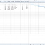Visualizing Resource Workloads in the Schedule View
