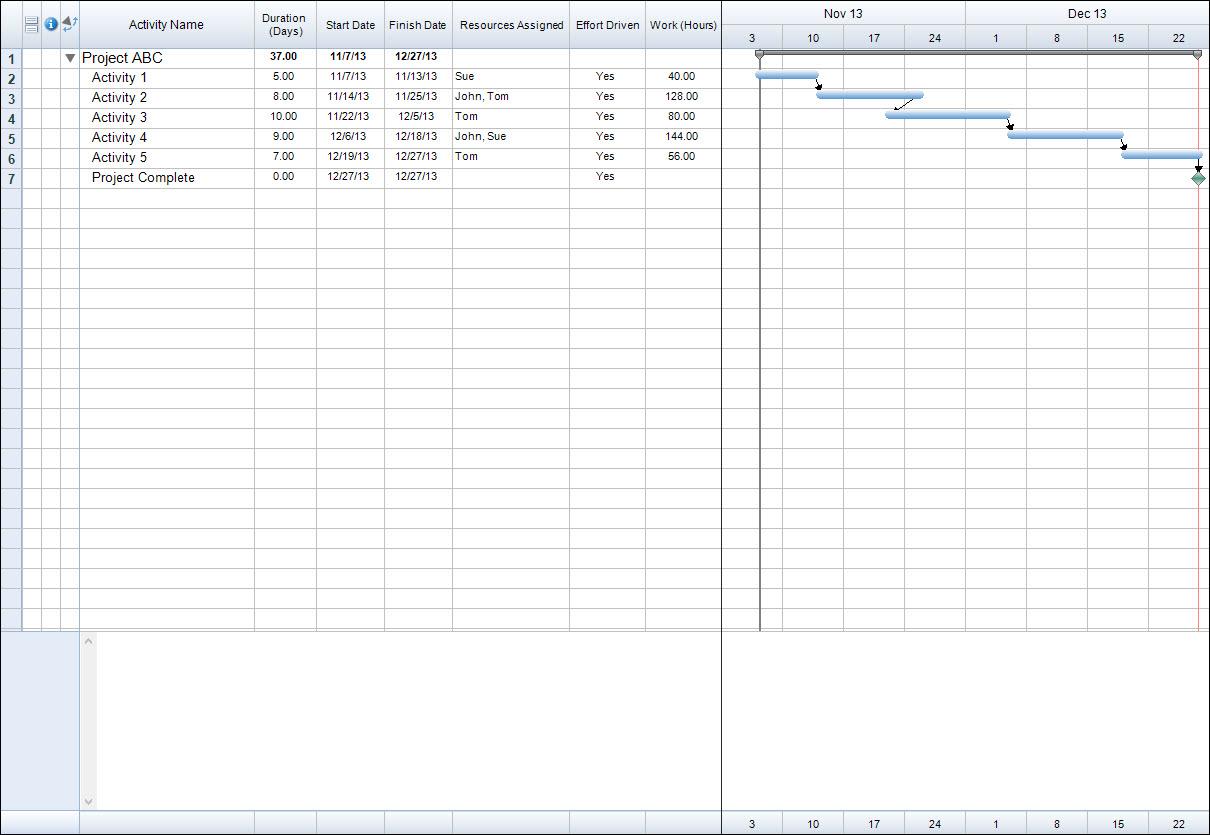 Add Percent Work Usage Graph