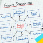 Focusing on the Stakeholders