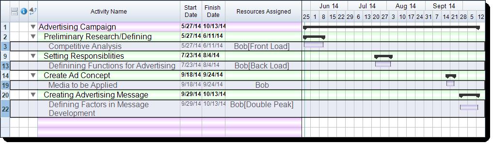 Bob's Tasks