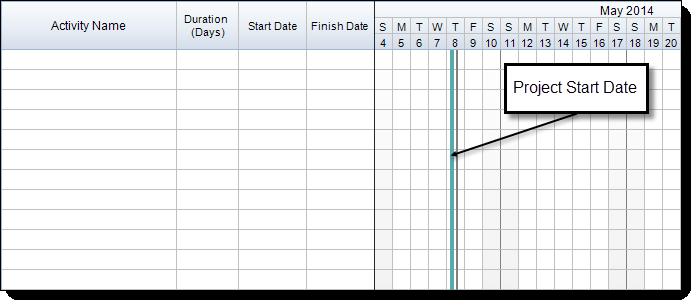 Project Start Date Dateline
