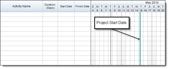 Updated Project Start Date
