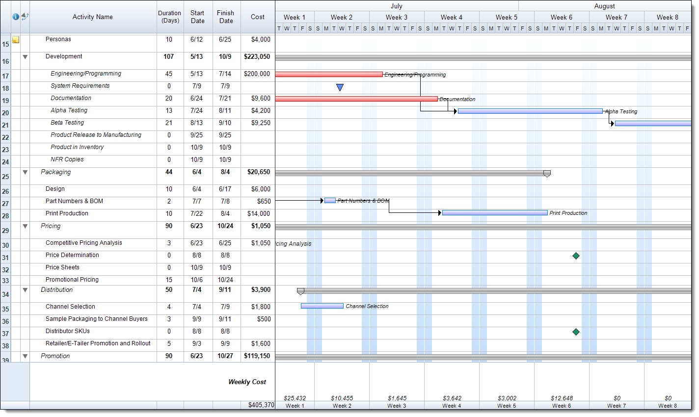 how to save change custom date range in grafana