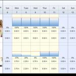 Resource View Summary Graphs
