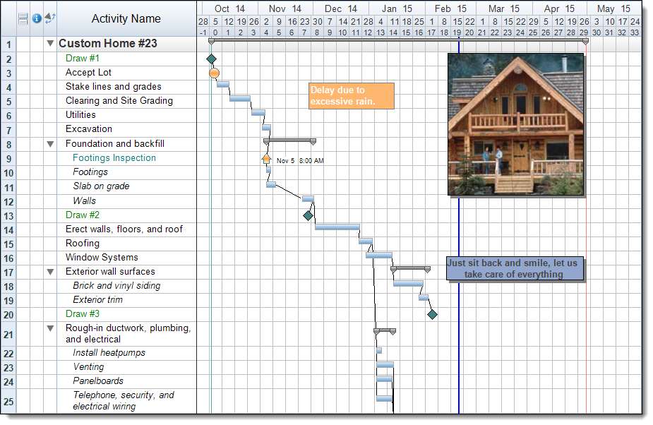 FastTrack Schedule 10: Pre-Defined Layout Uses