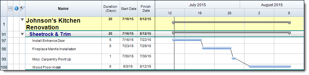Look Ahead Reporting in FastTrack Schedule 10