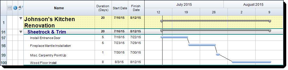 Look Ahead Reporting in FastTrack Schedule 10