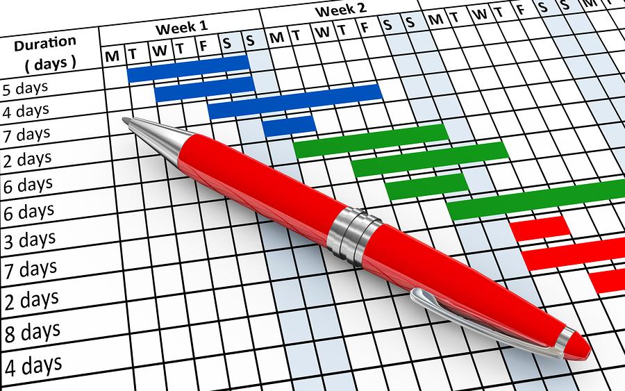 Communications Plan, Checklist format